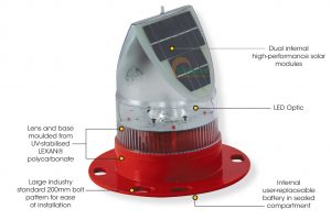 Đèn Báo hiệu giao thông trên biển SL70